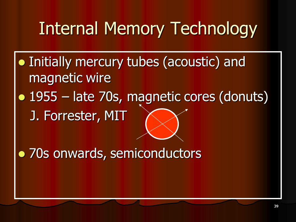 39 Internal Memory Technology Initially mercury tubes (acoustic) and magnetic wire Initially mercury tubes (acoustic) and magnetic wire 1955 – late 70s, magnetic cores (donuts) 1955 – late 70s, magnetic cores (donuts) J.