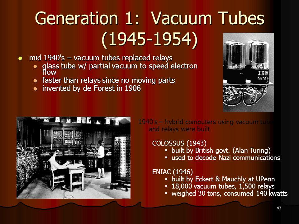 43 Generation 1: Vacuum Tubes (1945-1954) mid 1940's – vacuum tubes replaced relays mid 1940's – vacuum tubes replaced relays glass tube w/ partial va