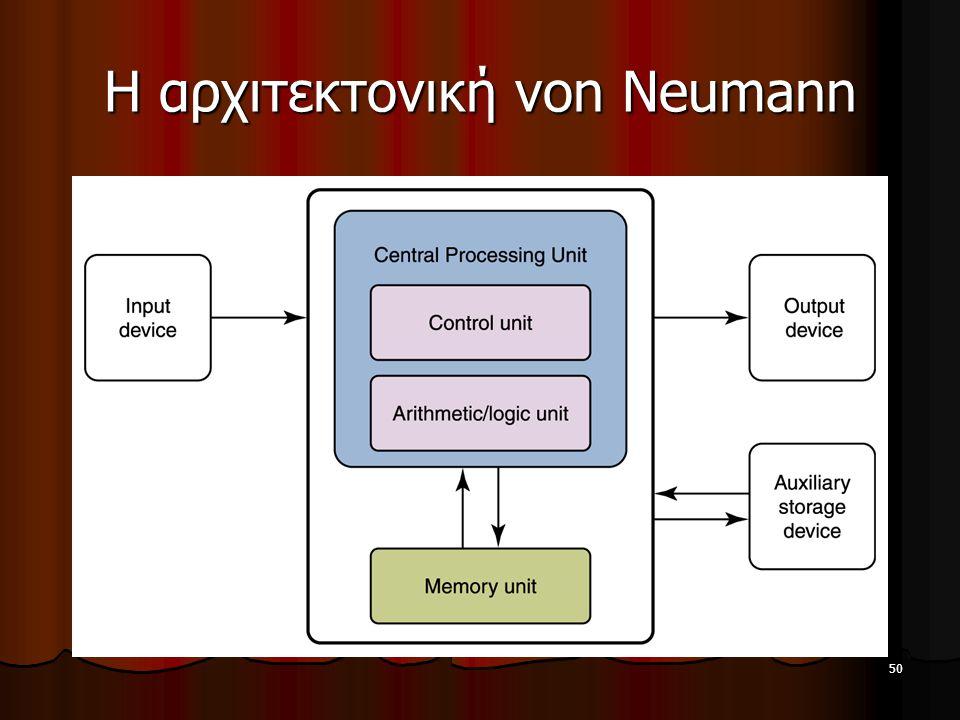 50 Η αρχιτεκτονική von Neumann