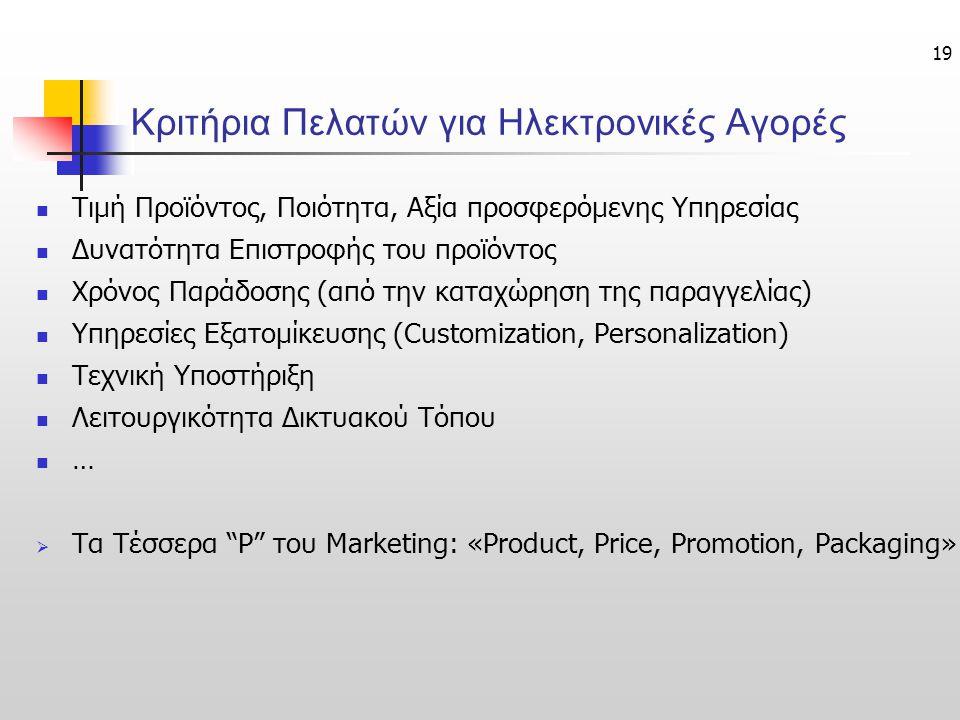 19 Κριτήρια Πελατών για Ηλεκτρονικές Αγορές Τιμή Προϊόντος, Ποιότητα, Αξία προσφερόμενης Υπηρεσίας Δυνατότητα Επιστροφής του προϊόντος Χρόνος Παράδοση
