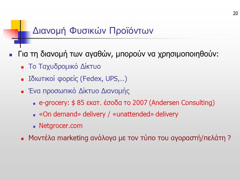 20 Διανομή Φυσικών Προϊόντων Για τη διανομή των αγαθών, μπορούν να χρησιμοποιηθούν: Το Ταχυδρομικό Δίκτυο Ιδιωτικοί φορείς (Fedex, UPS,..) Ένα προσωπι
