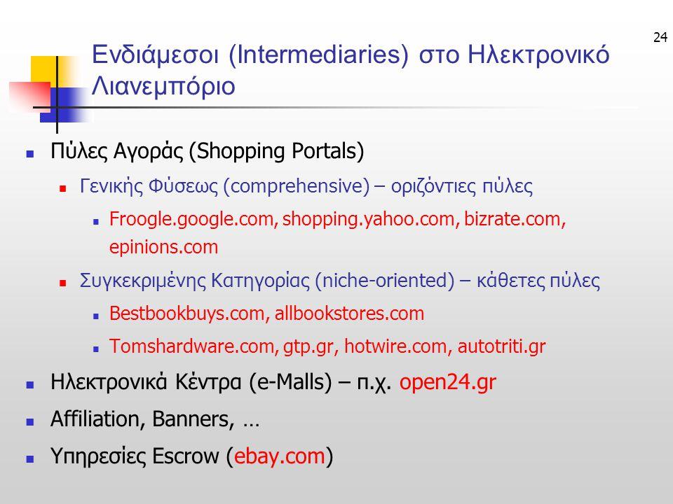 24 Ενδιάμεσοι (Intermediaries) στο Ηλεκτρονικό Λιανεμπόριο Πύλες Αγοράς (Shopping Portals) Γενικής Φύσεως (comprehensive) – οριζόντιες πύλες Froogle.g
