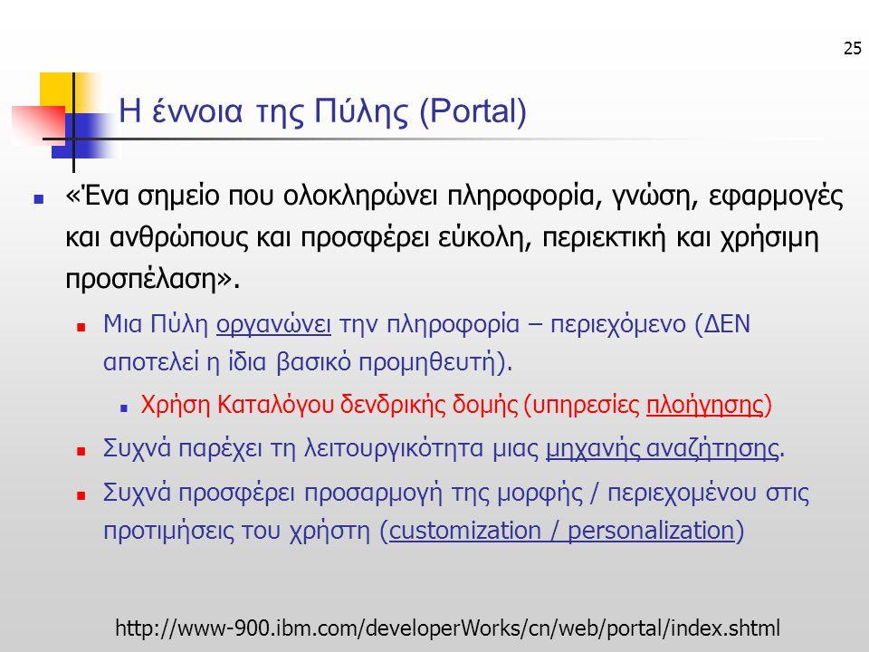 25 H έννοια της Πύλης (Portal) «Ένα σημείο που ολοκληρώνει πληροφορία, γνώση, εφαρμογές και ανθρώπους και προσφέρει εύκολη, περιεκτική και χρήσιμη προ