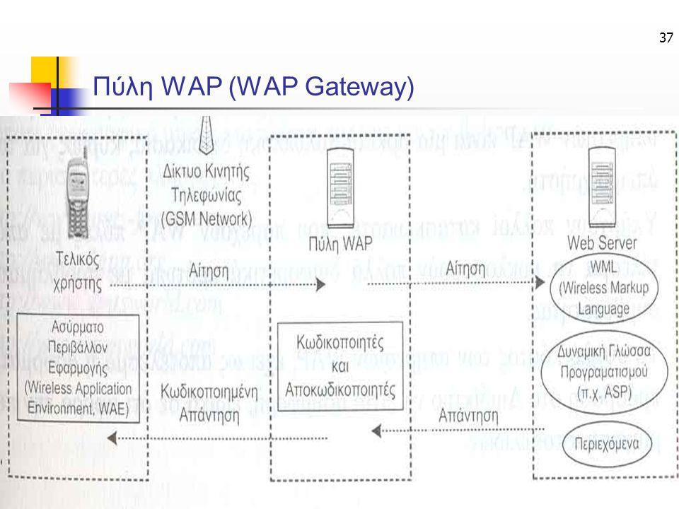 37 Πύλη WAP (WAP Gateway)
