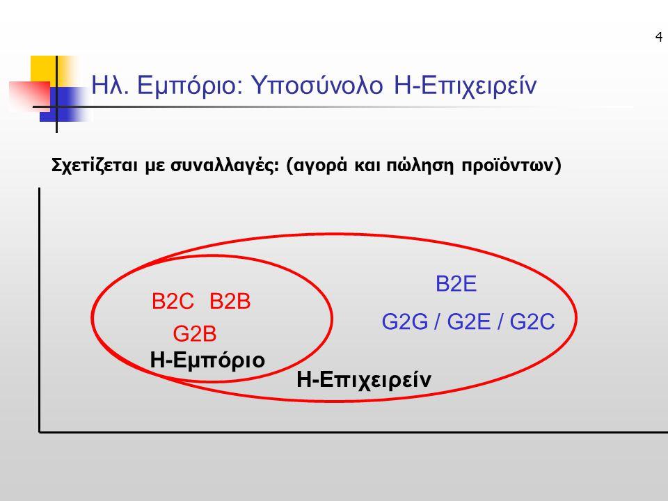4 Ηλ. Εμπόριο: Υποσύνολο Η-Επιχειρείν B2E G2G / G2E / G2C B2C Η-Εμπόριο B2Β G2ΒG2Β Σχετίζεται με συναλλαγές: (αγορά και πώληση προϊόντων) Η-Επιχειρείν