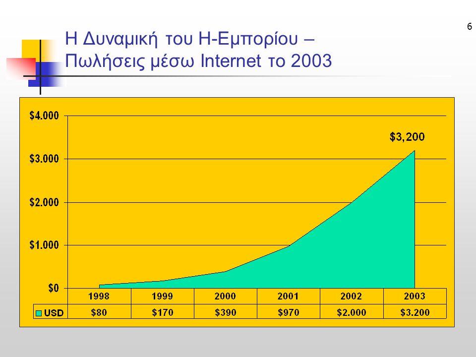 6 Η Δυναμική του Η-Εμπορίου – Πωλήσεις μέσω Internet το 2003