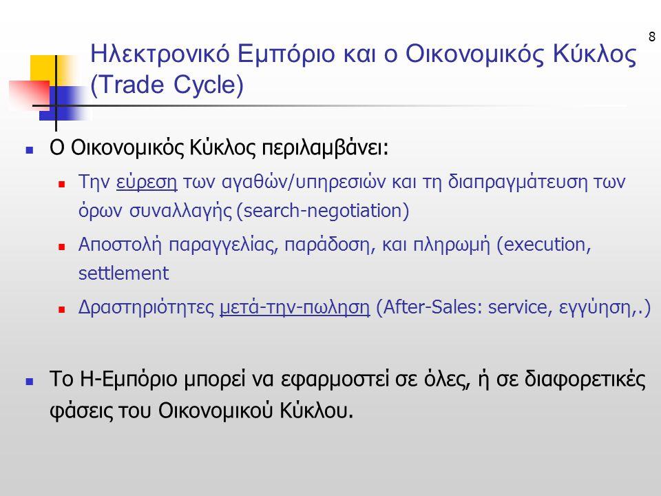 8 Ηλεκτρονικό Εμπόριο και ο Οικονομικός Κύκλος (Trade Cycle) Ο Οικονομικός Κύκλος περιλαμβάνει: Την εύρεση των αγαθών/υπηρεσιών και τη διαπραγμάτευση
