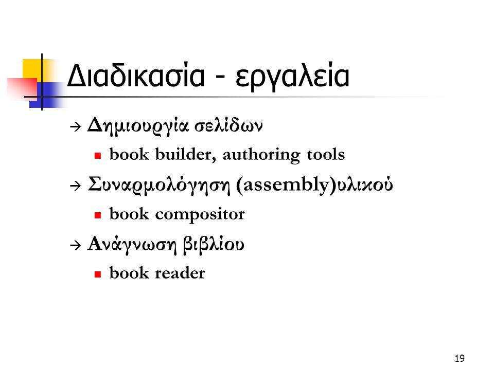 19 Διαδικασία - εργαλεία  Δημιουργία σελίδων book builder, authoring tools  Συναρμολόγηση (assembly)υλικού book compositor  Ανάγνωση βιβλίου book reader
