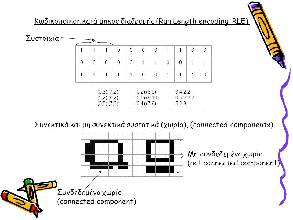 11100001100 00000110011 11111001110 (0,3),(7,2) (5,2),(9,2) (0,5),(7,3) (0,2),(8,9) (5,6),(9,10) (0,4),(7,9) 3,4,2,2 0,5,2,2,2 5,2,3,1 Κωδικοποίηση κα