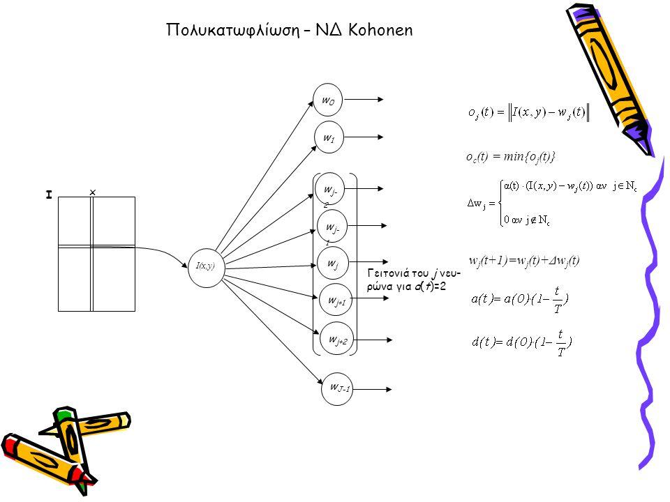 Γειτονιά του j νευ- ρώνα για d(t)=2 w0w0 wj wj w J-1 I(x,y) I w j- 2 w1w1 w j+2 wj-1wj-1 w j+1 x Πολυκατωφλίωση – ΝΔ Kohonen o c (t) = min{o j (t)} w