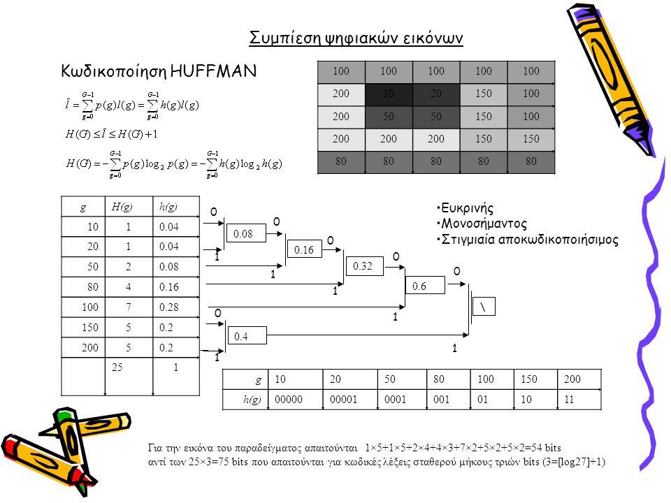 Συμπίεση ψηφιακών εικόνων Κωδικοποίηση HUFFMAN gH(g)h(g) 1010.04 2010.04 5020.08 8040.16 10070.28 15050.2 20050.2 251 0 1 0 0 0 1 1 0 1 0 0.32 0.08 0.