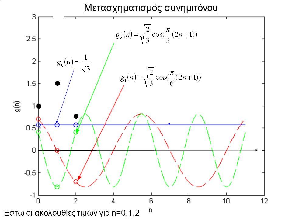 Έστω οι ακολουθίες τιμών για n=0,1,2 Μετασχηματισμός συνημιτόνου