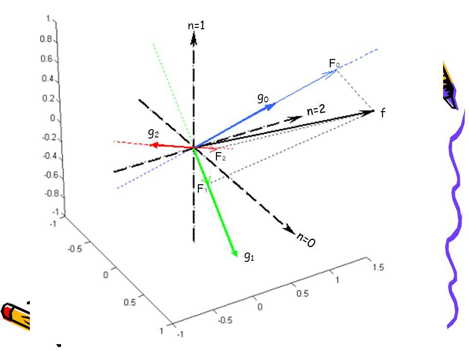 n=0 n=2 n=1 g0g0 g1g1 g2g2 f F0F0 F1F1 F2F2