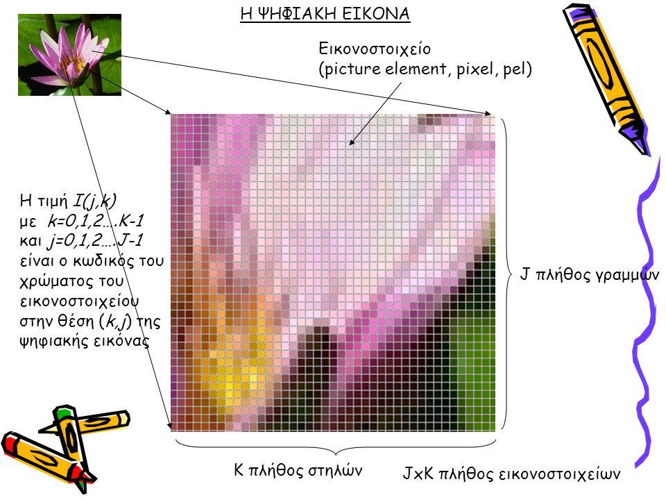 Εικονοστοιχείο (picture element, pixel, pel) J πλήθος γραμμών Κ πλήθος στηλών JxK πλήθος εικονοστοιχείων Η τιμή I(j,k) με k=0,1,2….K-1 και j=0,1,2….J-