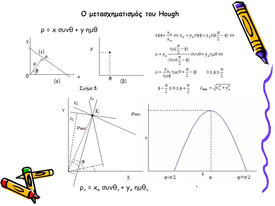 Ο μετασχηματισμός του Hough ρ = x συνθ + y ημθ ρ A Ο (β) (ε) θ y ρ x θ (α) Σχήμα 8. ρ ν = x κ συνθ ν + y κ ημθ ν