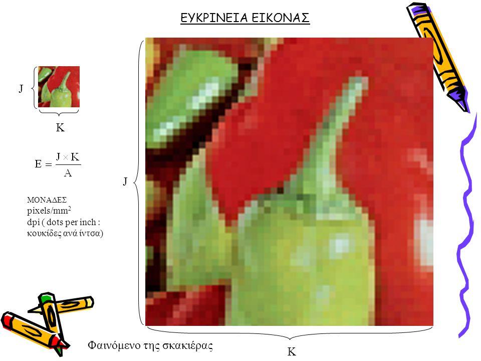 ΕΥΚΡΙΝΕΙΑ ΕΙΚΟΝΑΣ K K J J ΜΟΝΑΔΕΣ pixels/mm 2 dpi ( dots per inch : κουκίδες ανά ίντσα) Φαινόμενο της σκακιέρας