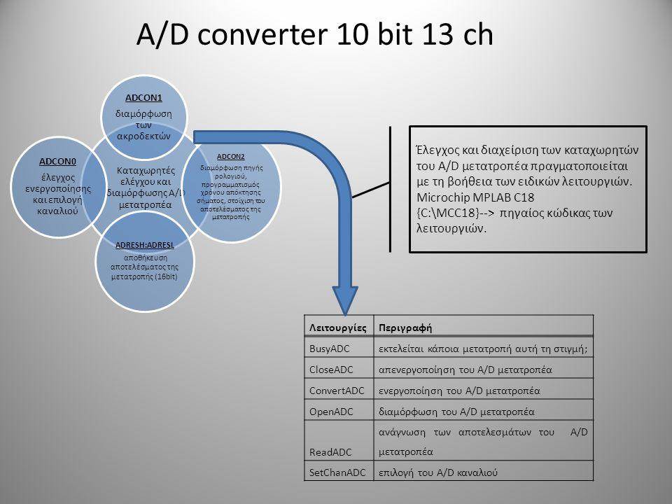 A/D converter 10 bit 13 ch Καταχωρητές ελέγχου και διαμόρφωσης A/D μετατροπέα ADCON1 διαμόρφωση των ακροδεκτών ADCON2 διαμόρφωση πηγής ρολογιού, προγρ