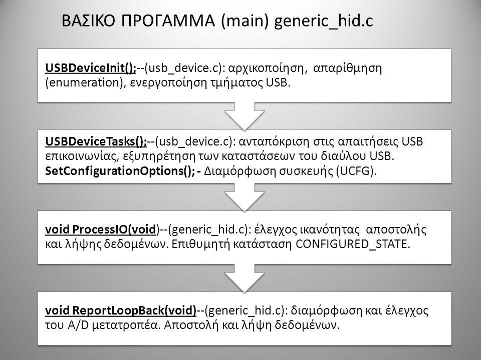 void ReportLoopBack(void)--(generic_hid.c): διαμόρφωση και έλεγχος του A/D μετατροπέα. Αποστολή και λήψη δεδομένων. void ProcessIO(void)--(generic_hid
