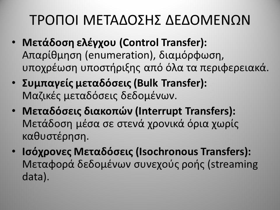 ΤΡΟΠΟΙ ΜΕΤΑΔΟΣΗΣ ΔΕΔΟΜΕΝΩΝ Μετάδοση ελέγχου (Control Transfer): Απαρίθμηση (enumeration), διαμόρφωση, υποχρέωση υποστήριξης από όλα τα περιφερειακά. Σ
