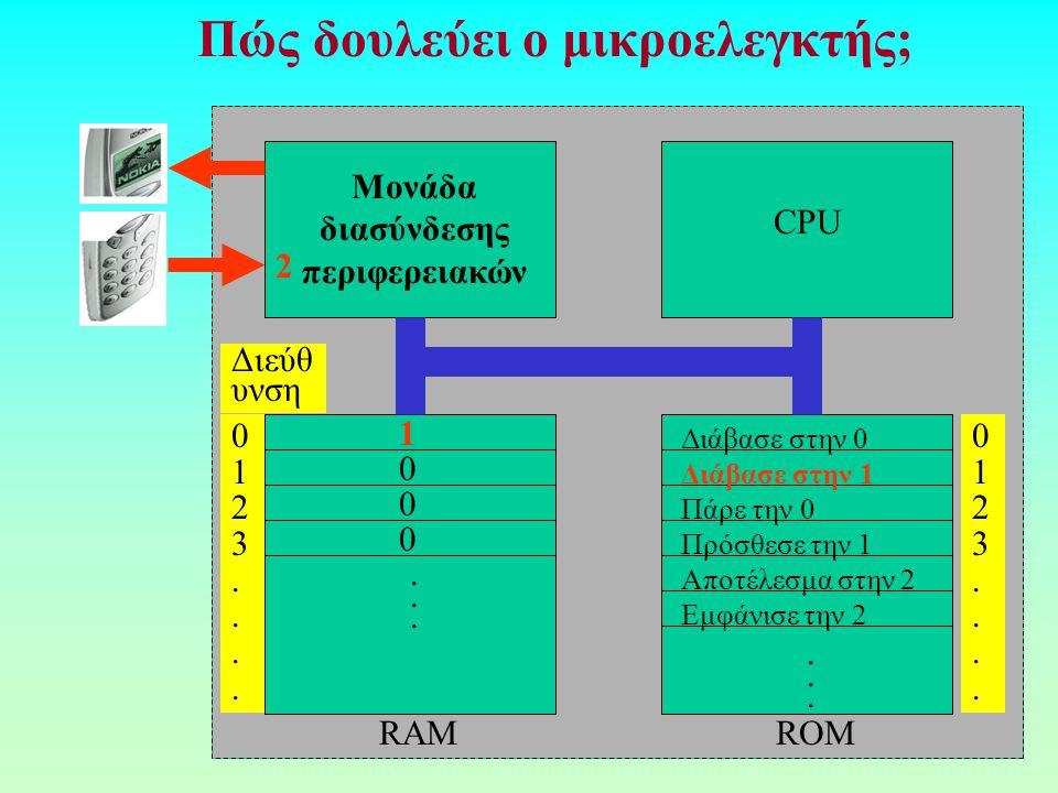 Πώς δουλεύει ο μικροελεγκτής; RAMROM CPU Μονάδα διασύνδεσης περιφερειακών............ 0123....0123.... 0123....0123.... 1 0 0 0 Διάβασε στην 0 Διάβασε