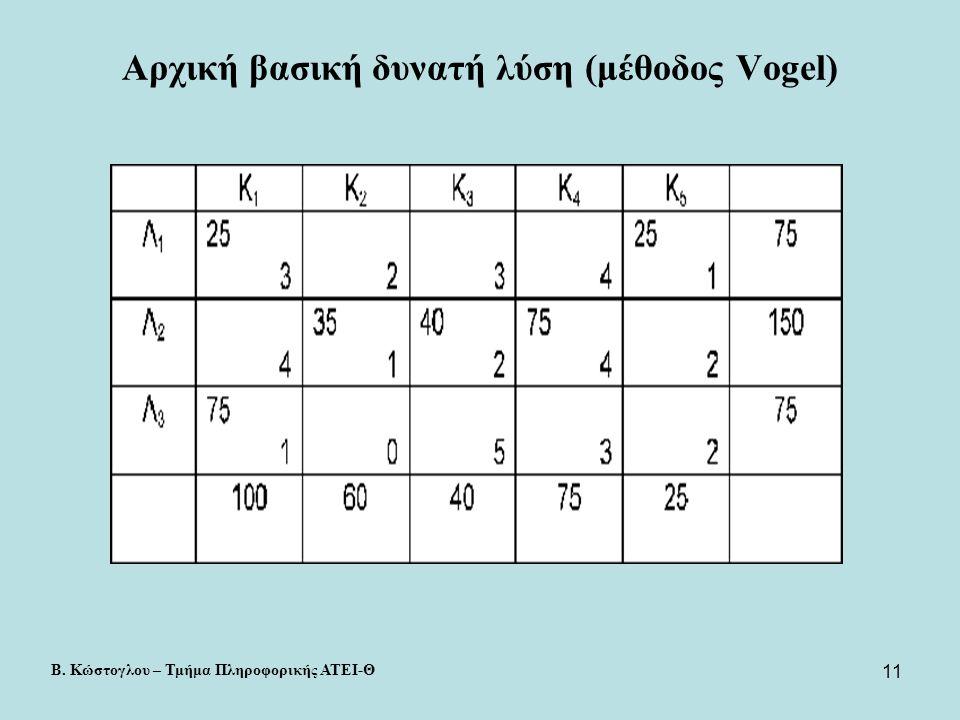 11 Αρχική βασική δυνατή λύση (μέθοδος Vogel) Β. Κώστογλου – Τμήμα Πληροφορικής ΑΤΕΙ-Θ