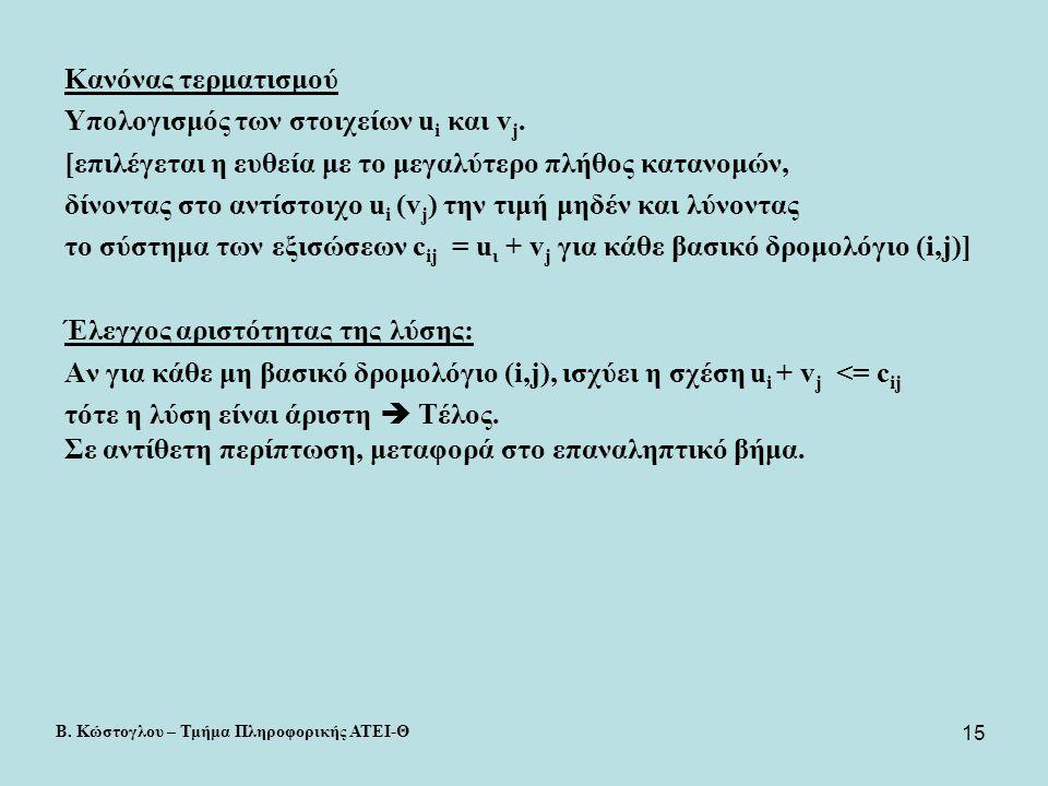 15 Κανόνας τερματισμού Υπολογισμός των στοιχείων u i και v j. [επιλέγεται η ευθεία με το μεγαλύτερο πλήθος κατανομών, δίνοντας στο αντίστοιχο u i (v j
