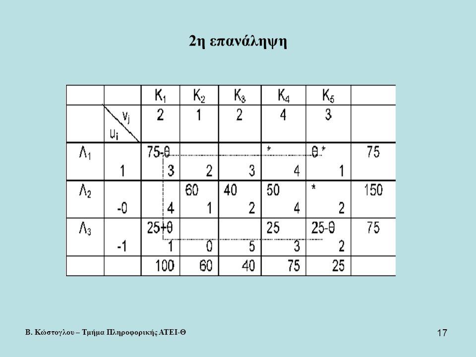 17 2η επανάληψη Β. Κώστογλου – Τμήμα Πληροφορικής ΑΤΕΙ-Θ