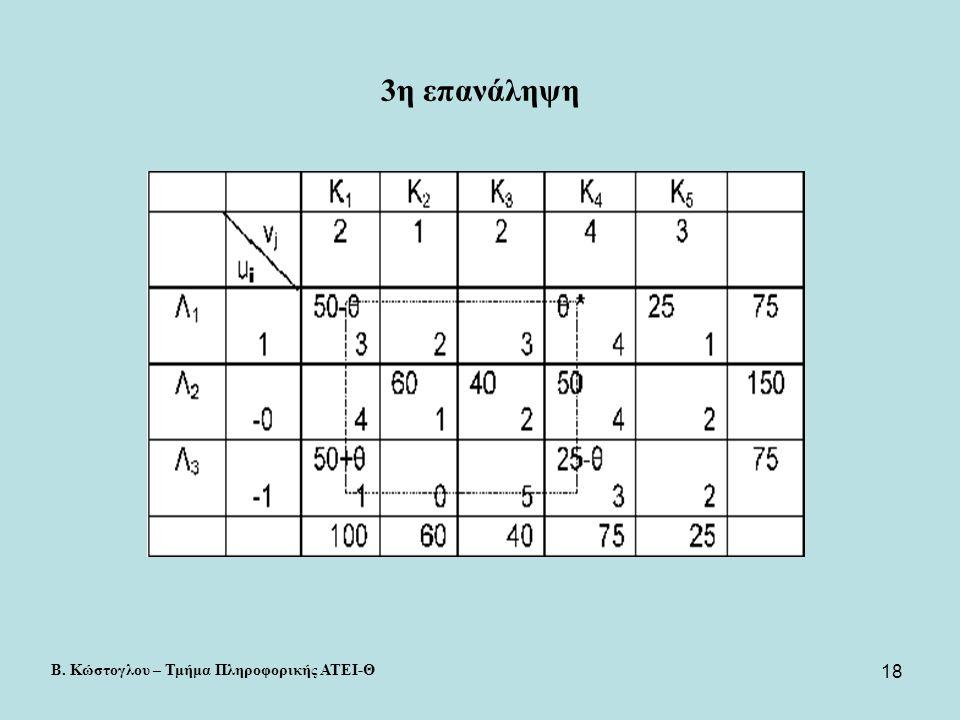 18 3η επανάληψη Β. Κώστογλου – Τμήμα Πληροφορικής ΑΤΕΙ-Θ