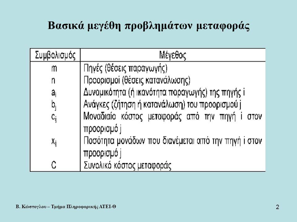 3 Μαθηματικό μοντέλο προβλήματος μεταφοράς min C = c 11 x 11 + c 12 x 12 +...