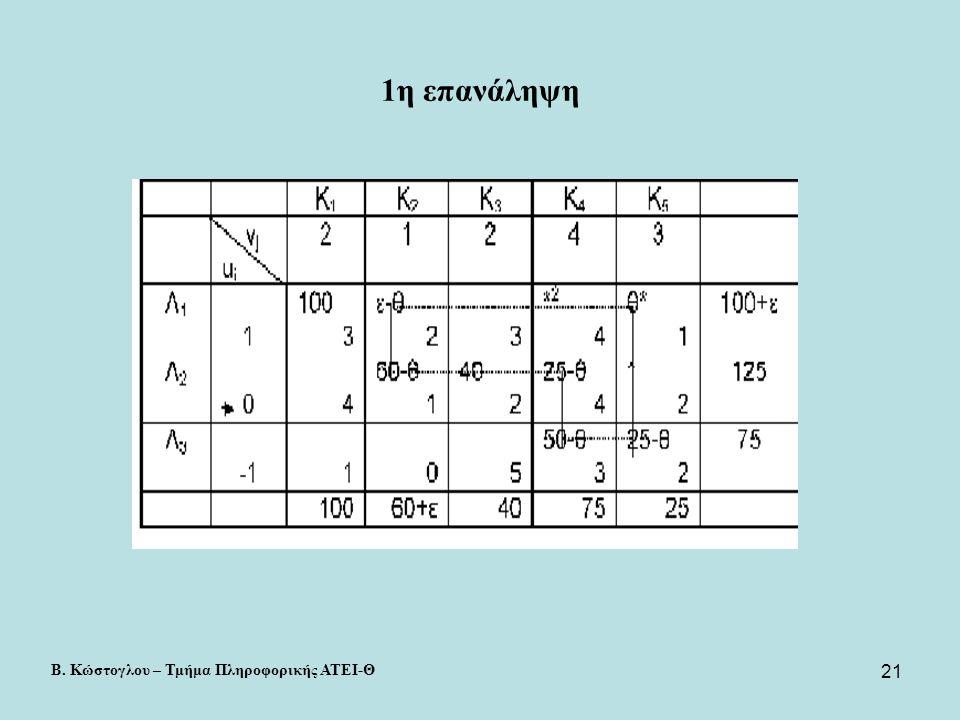 21 1η επανάληψη Β. Κώστογλου – Τμήμα Πληροφορικής ΑΤΕΙ-Θ