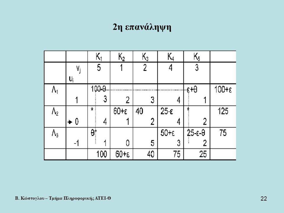 22 2η επανάληψη Β. Κώστογλου – Τμήμα Πληροφορικής ΑΤΕΙ-Θ