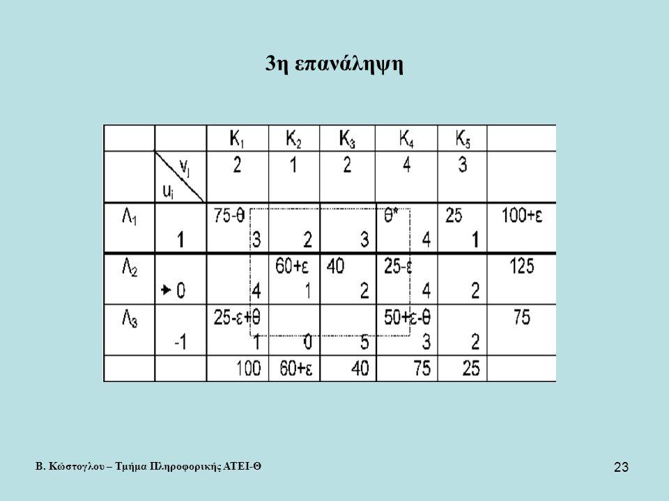 23 3η επανάληψη Β. Κώστογλου – Τμήμα Πληροφορικής ΑΤΕΙ-Θ