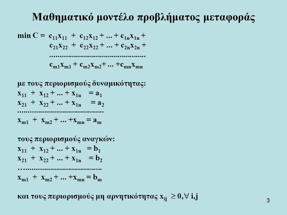 3 Μαθηματικό μοντέλο προβλήματος μεταφοράς min C = c 11 x 11 + c 12 x 12 +... + c 1n x 1n + c 21 x 22 + c 22 x 22 +... + c 2n x 2n +..................