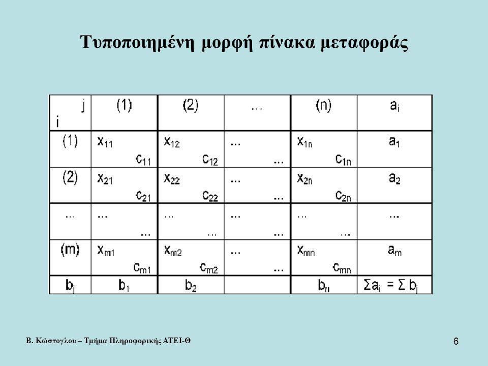 6 Τυποποιημένη μορφή πίνακα μεταφοράς Β. Κώστογλου – Τμήμα Πληροφορικής ΑΤΕΙ-Θ