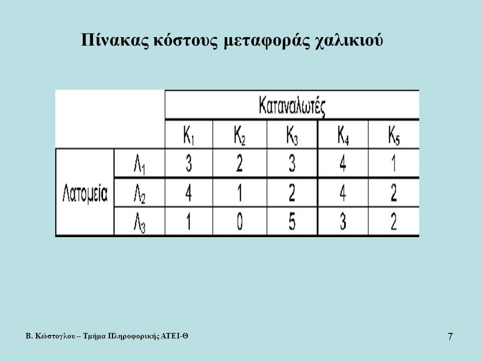 7 Πίνακας κόστους μεταφοράς χαλικιού Β. Κώστογλου – Τμήμα Πληροφορικής ΑΤΕΙ-Θ