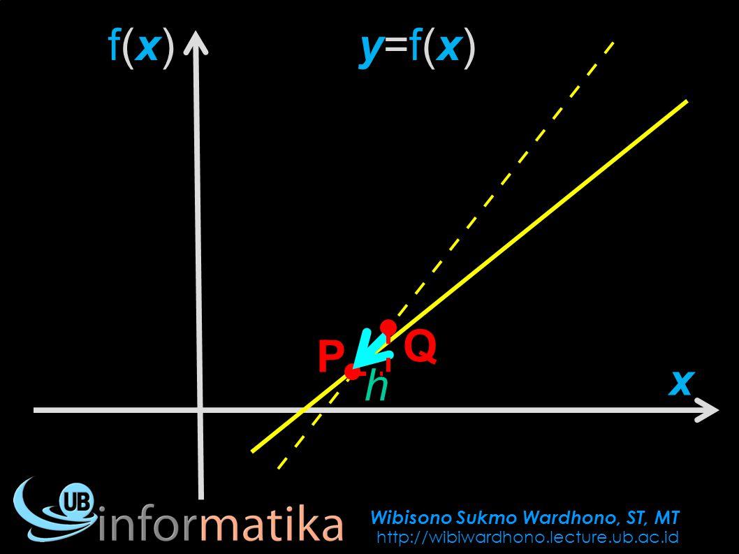 Wibisono Sukmo Wardhono, ST, MT http://wibiwardhono.lecture.ub.ac.id f(x)f(x) x P Q y=f(x)y=f(x) h