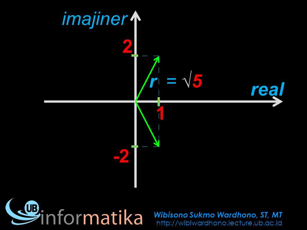 Wibisono Sukmo Wardhono, ST, MT http://wibiwardhono.lecture.ub.ac.id f(x) =tan x Tentukan diskontinyuitas-nya