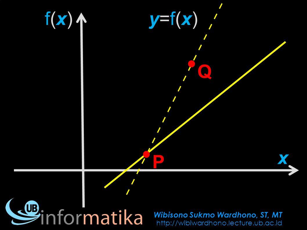 Wibisono Sukmo Wardhono, ST, MT http://wibiwardhono.lecture.ub.ac.id f(x) =x2x2 Tentukan m tan pada (2, f(2))