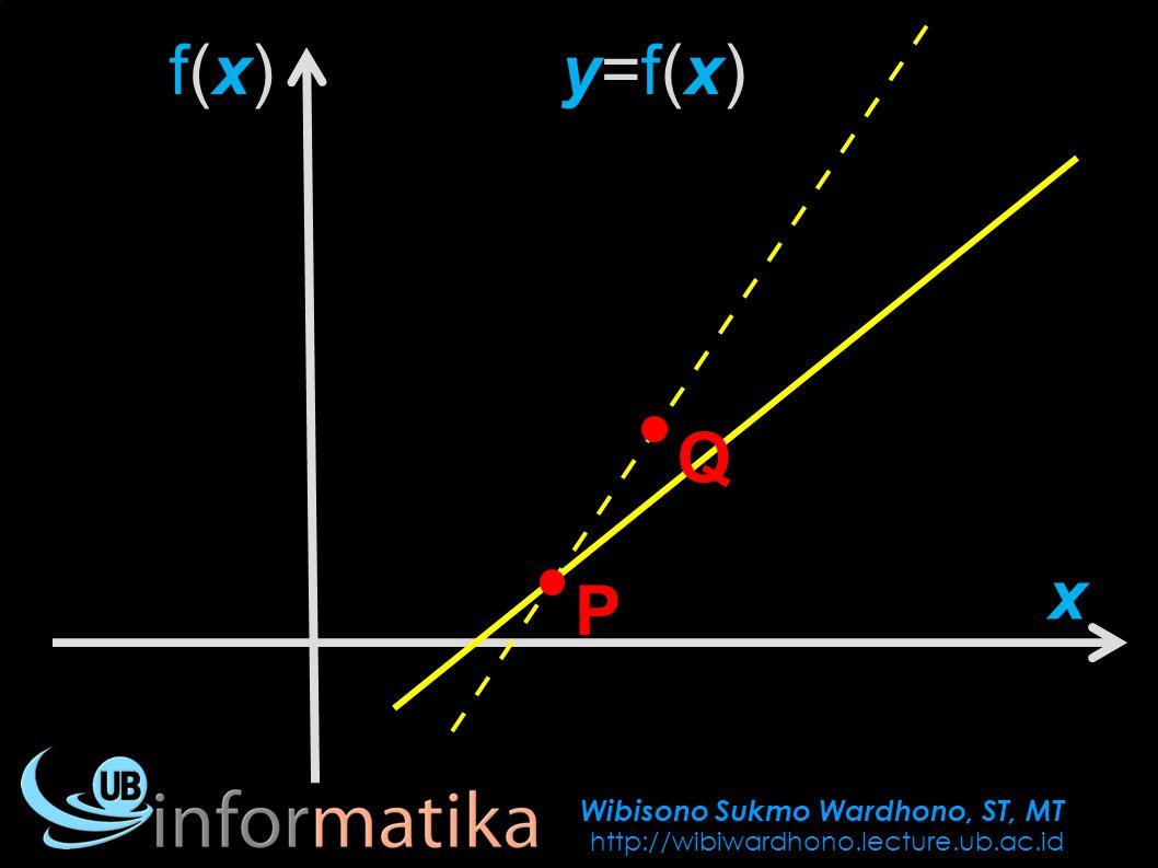 Wibisono Sukmo Wardhono, ST, MT http://wibiwardhono.lecture.ub.ac.id f(x)f(x) x P Q y=f(x)y=f(x)