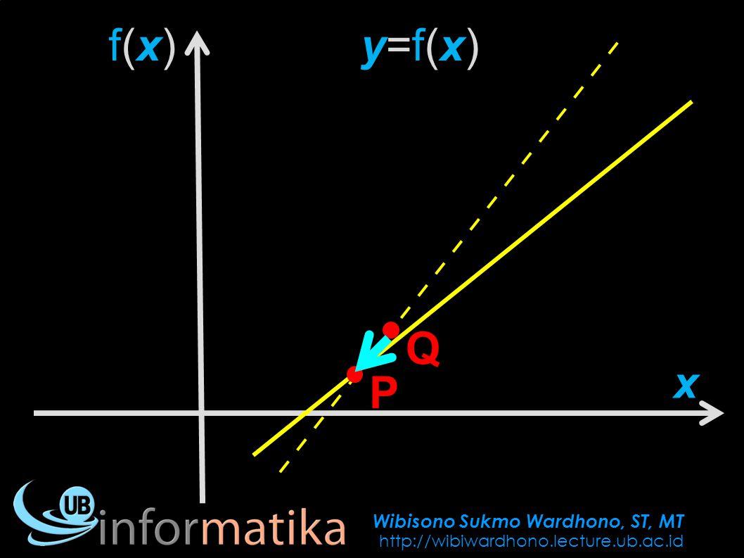 Wibisono Sukmo Wardhono, ST, MT http://wibiwardhono.lecture.ub.ac.id f(x)f(x) x P Q y=f(x)y=f(x) c h c+hc+h f(c) f(c+h) f(c+h)-f(c)