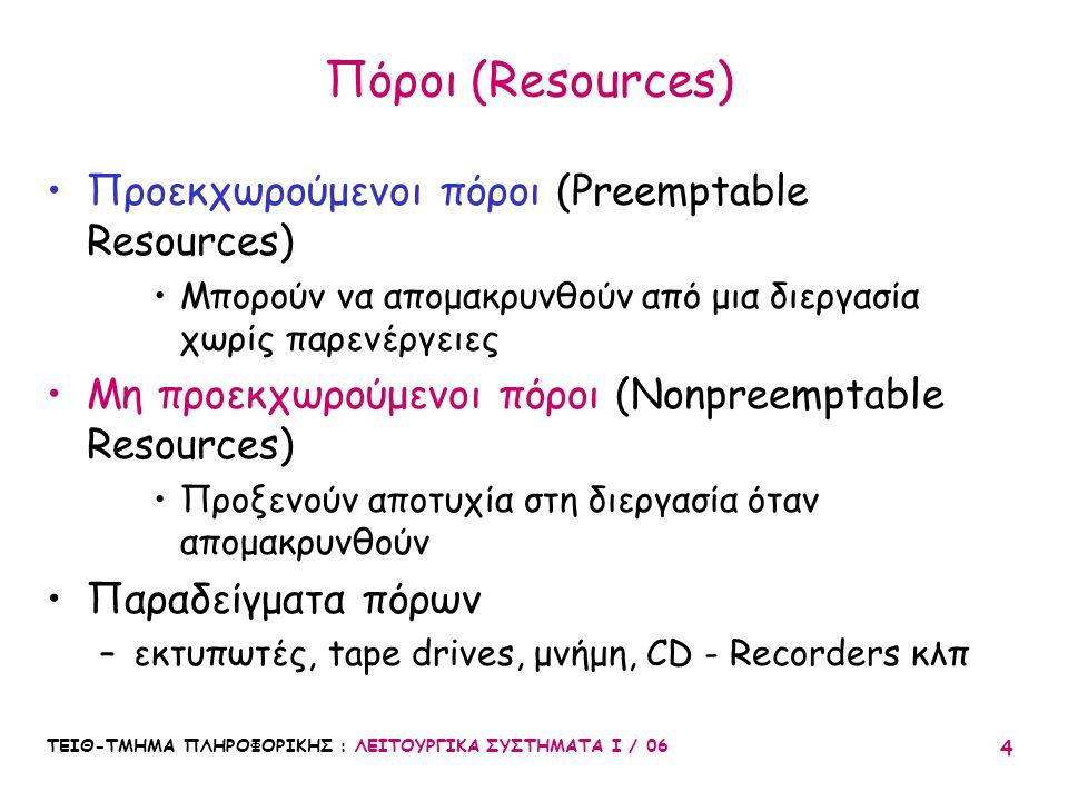 ΤΕΙΘ-ΤΜΗΜΑ ΠΛΗΡΟΦΟΡΙΚΗΣ : ΛΕΙΤΟΥΡΓΙΚΑ ΣΥΣΤΗΜΑΤΑ Ι / 06 4 Πόροι (Resources) Προεκχωρούμενοι πόροι (Preemptable Resources) Μπορούν να απομακρυνθούν από