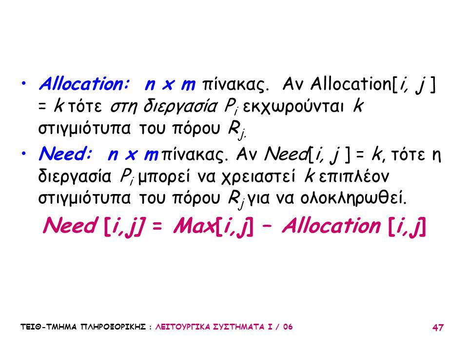 ΤΕΙΘ-ΤΜΗΜΑ ΠΛΗΡΟΦΟΡΙΚΗΣ : ΛΕΙΤΟΥΡΓΙΚΑ ΣΥΣΤΗΜΑΤΑ Ι / 06 47 Allocation: n x m πίνακας. Αν Allocation[i, j ] = k τότε στη διεργασία P i εκχωρούνται k στι