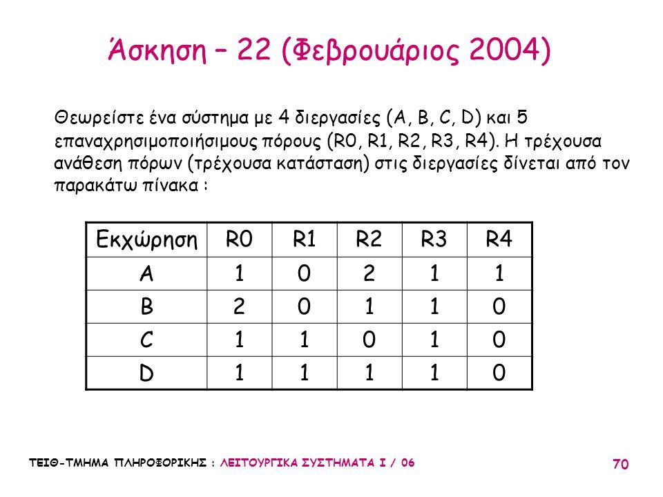ΤΕΙΘ-ΤΜΗΜΑ ΠΛΗΡΟΦΟΡΙΚΗΣ : ΛΕΙΤΟΥΡΓΙΚΑ ΣΥΣΤΗΜΑΤΑ Ι / 06 70 Άσκηση – 22 (Φεβρουάριος 2004) Θεωρείστε ένα σύστημα με 4 διεργασίες (Α, Β, C, D) και 5 επαν