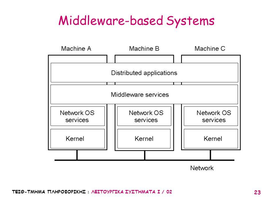 ΤΕΙΘ-ΤΜΗΜΑ ΠΛΗΡΟΦΟΡΙΚΗΣ : ΛΕΙΤΟΥΡΓΙΚΑ ΣΥΣΤΗΜΑΤΑ Ι / 02 23 Middleware-based Systems