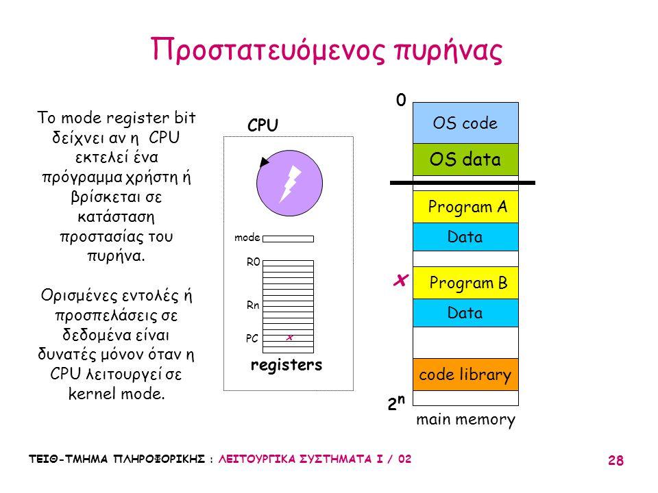 ΤΕΙΘ-ΤΜΗΜΑ ΠΛΗΡΟΦΟΡΙΚΗΣ : ΛΕΙΤΟΥΡΓΙΚΑ ΣΥΣΤΗΜΑΤΑ Ι / 02 28 Προστατευόμενος πυρήνας 0 2n2n code library OS data OS code Program A data Data Program B Da