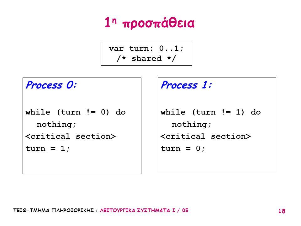 ΤΕΙΘ-ΤΜΗΜΑ ΠΛΗΡΟΦΟΡΙΚΗΣ : ΛΕΙΤΟΥΡΓΙΚΑ ΣΥΣΤΗΜΑΤΑ Ι / 05 18 1 η προσπάθεια Process 0: while (turn != 0) do nothing; turn = 1; var turn: 0..1; /* shared