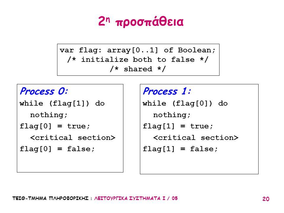 ΤΕΙΘ-ΤΜΗΜΑ ΠΛΗΡΟΦΟΡΙΚΗΣ : ΛΕΙΤΟΥΡΓΙΚΑ ΣΥΣΤΗΜΑΤΑ Ι / 05 20 2 η προσπάθεια Process 0: while (flag[1]) do nothing; flag[0] = true; flag[0] = false; var f