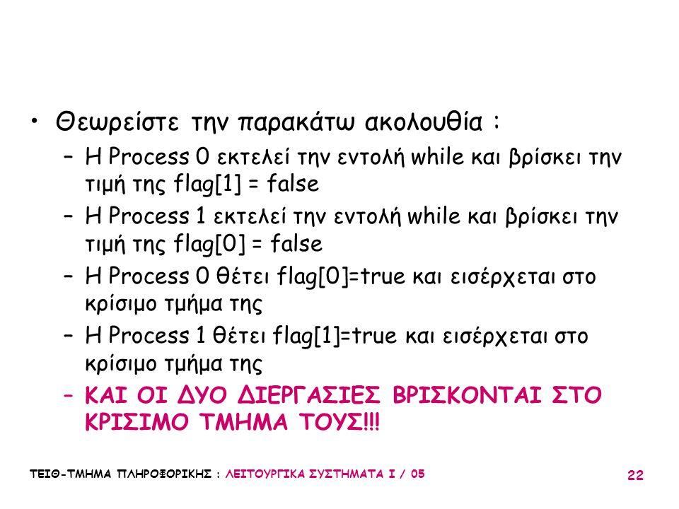 ΤΕΙΘ-ΤΜΗΜΑ ΠΛΗΡΟΦΟΡΙΚΗΣ : ΛΕΙΤΟΥΡΓΙΚΑ ΣΥΣΤΗΜΑΤΑ Ι / 05 22 Θεωρείστε την παρακάτω ακολουθία : –Η Process 0 εκτελεί την εντολή while και βρίσκει την τιμ