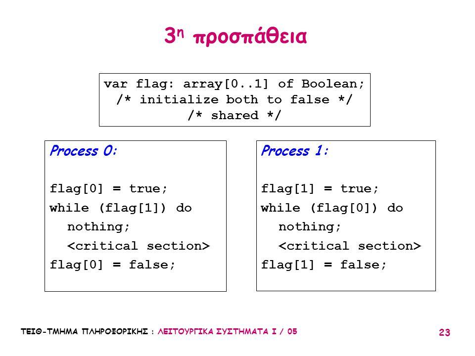 ΤΕΙΘ-ΤΜΗΜΑ ΠΛΗΡΟΦΟΡΙΚΗΣ : ΛΕΙΤΟΥΡΓΙΚΑ ΣΥΣΤΗΜΑΤΑ Ι / 05 23 3 η προσπάθεια Process 0: flag[0] = true; while (flag[1]) do nothing; flag[0] = false; var f