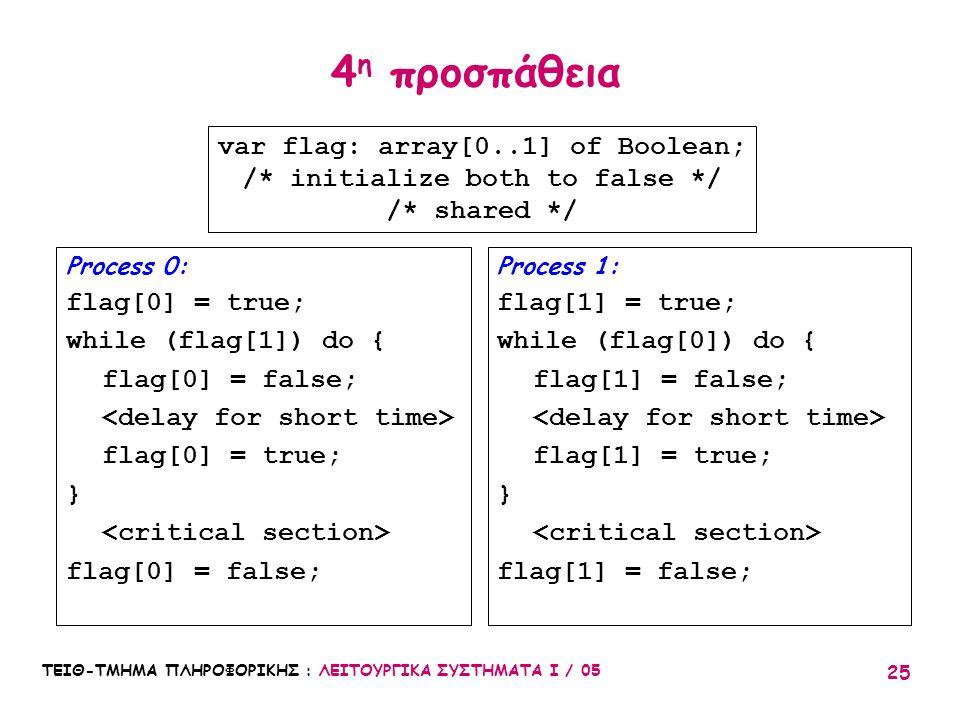 ΤΕΙΘ-ΤΜΗΜΑ ΠΛΗΡΟΦΟΡΙΚΗΣ : ΛΕΙΤΟΥΡΓΙΚΑ ΣΥΣΤΗΜΑΤΑ Ι / 05 25 4 η προσπάθεια Process 0: flag[0] = true; while (flag[1]) do { flag[0] = false; flag[0] = tr